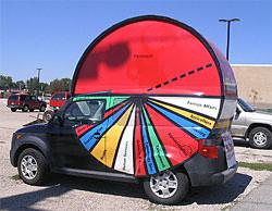 chart car