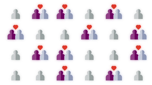 A series of icons depicting single people and people in romantic relationships
