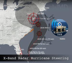 SBX-Steering-Hurricane-Sandy